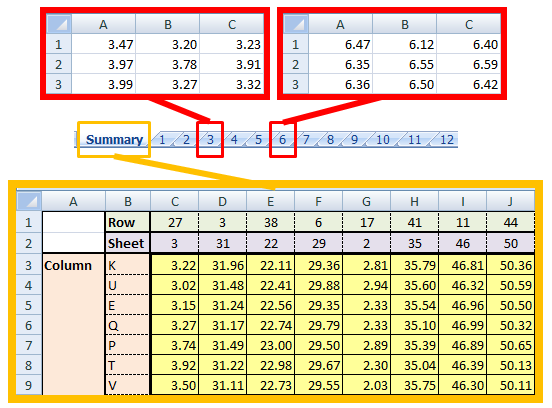 Excelling with Excel #4 – Indirect References | AIChE