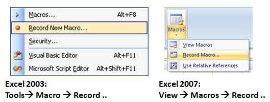 Excelling with Excel #3 – Macros | AIChE