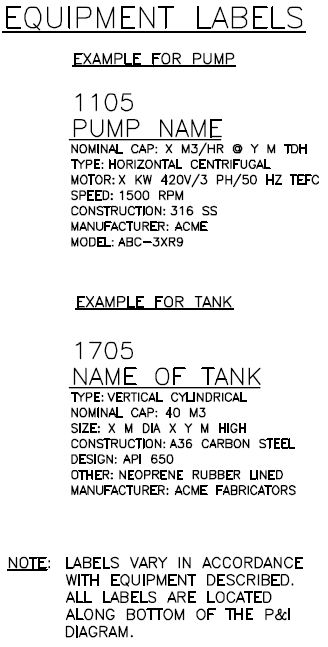 Codes Tags And Labelsinterpreting Piping And Instrumentation