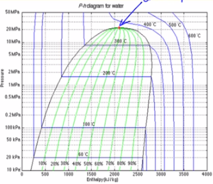 textbook ap chemistry enthalpy diagram r410a pressure enthalpy diagram tutorial pressure enthalpy diagrams aiche