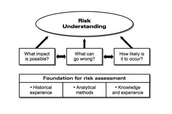 f&n coursework task analysis