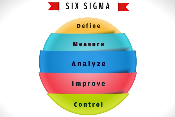 six sigma solve high staff turnover Can a novice and an insider bring clarity to the mayor's crime-fighting strategy (high staff turnover weeks of management training in the six sigma.