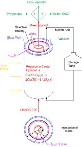 Figure 5.tif