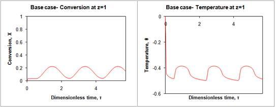 Figure 7.tif