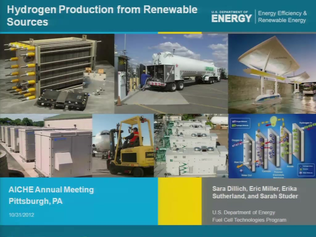 Hydrogen Production From Renewable Sources: R&D Challenges