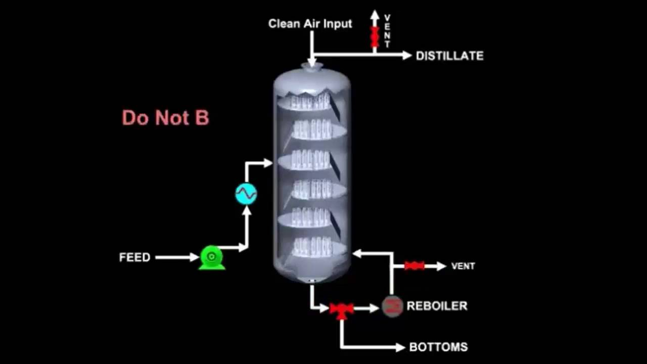 blowing the lines of a distillation column demonstration