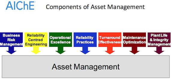 Reliability, Availability and Serviceability (RAS)