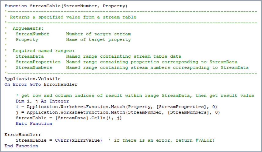 Pro Tip: Searchable Excel Stream Tables with VBA | AIChE