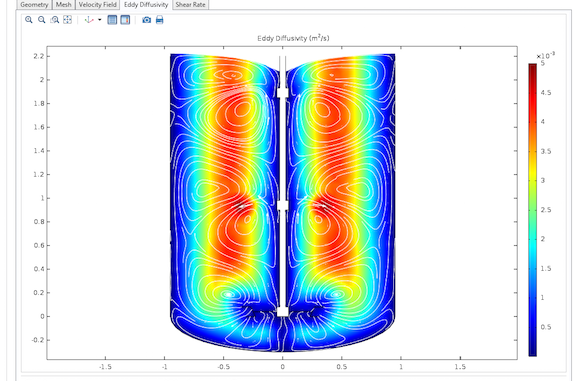 Simulation app for modeling a tank reactor equipped with three impellers. The plot shows the eddy diffusivity and the streamlines of the flow field.