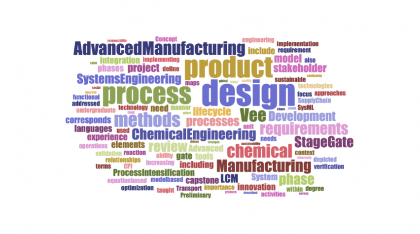 Advanced Chemical Manufacturing And Design Education A Systems Engineering Perspective Aiche