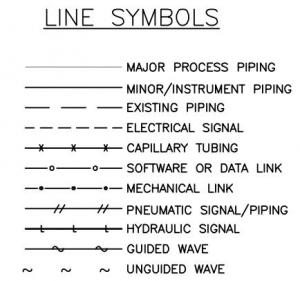 Watch additionally 5 Prong Ignition Switch Wiring Diagram besides Watch besides LAN Diagrams moreover 2214923699. on computer wiring diagram