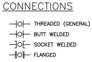 Interpreting Piping And Instrumentation Diagrams Symbology